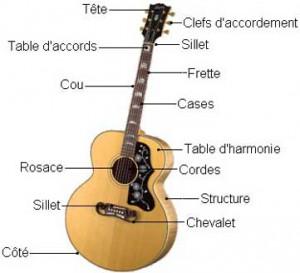 guitare_10